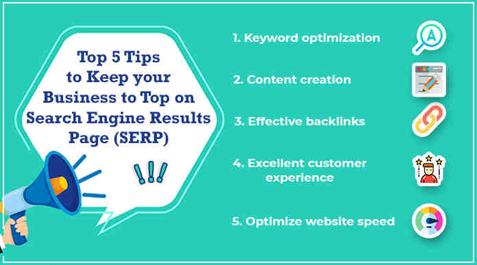 Essential Tools For SEO