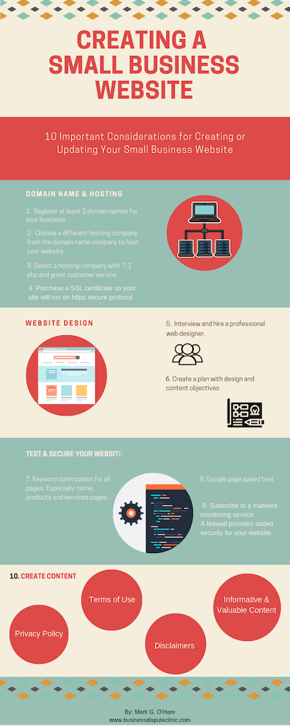 How to create a website for your business
