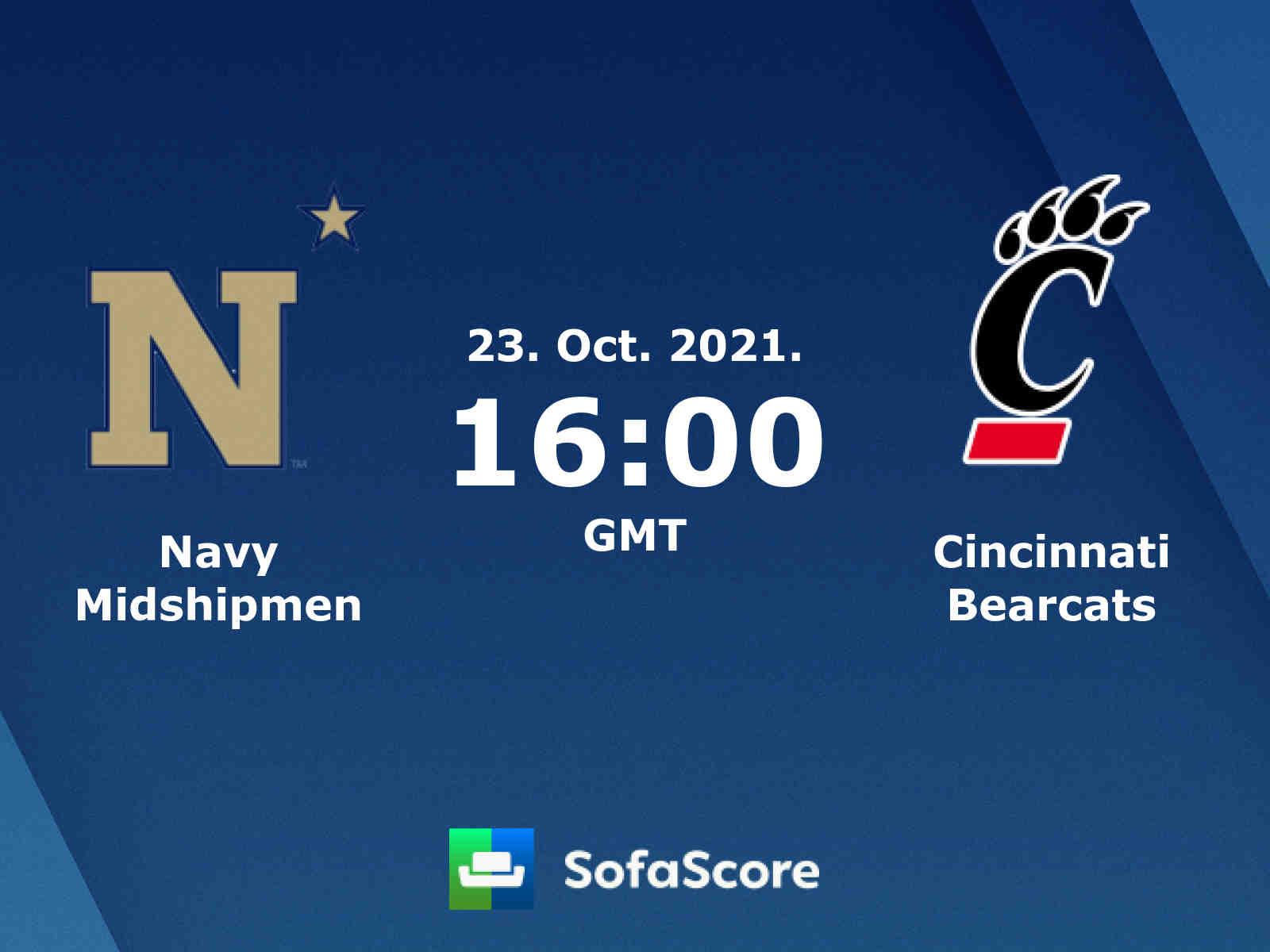 Cincinnati Bearcats at Navy Midshipmen | Full Game Highlights